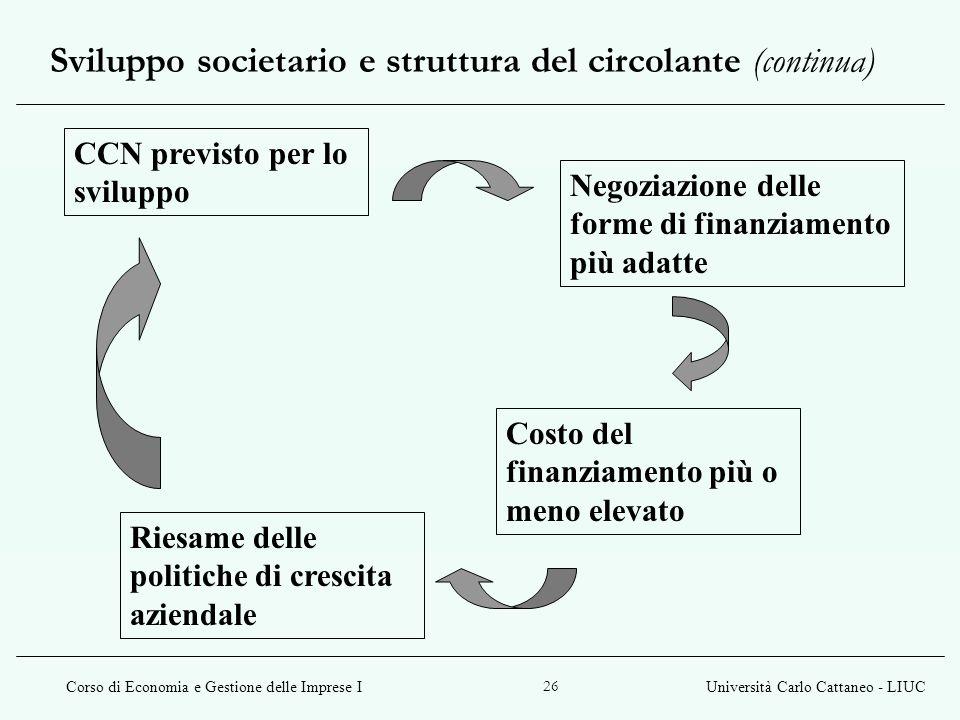 Sviluppo societario e struttura del circolante (continua)