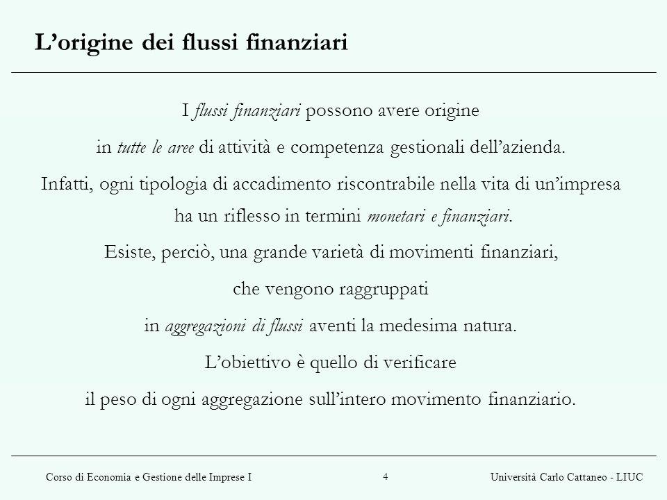L'origine dei flussi finanziari