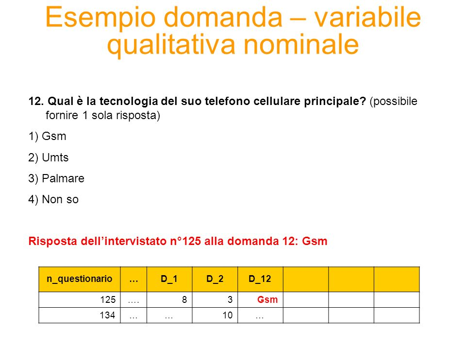 Esempio domanda – variabile qualitativa nominale
