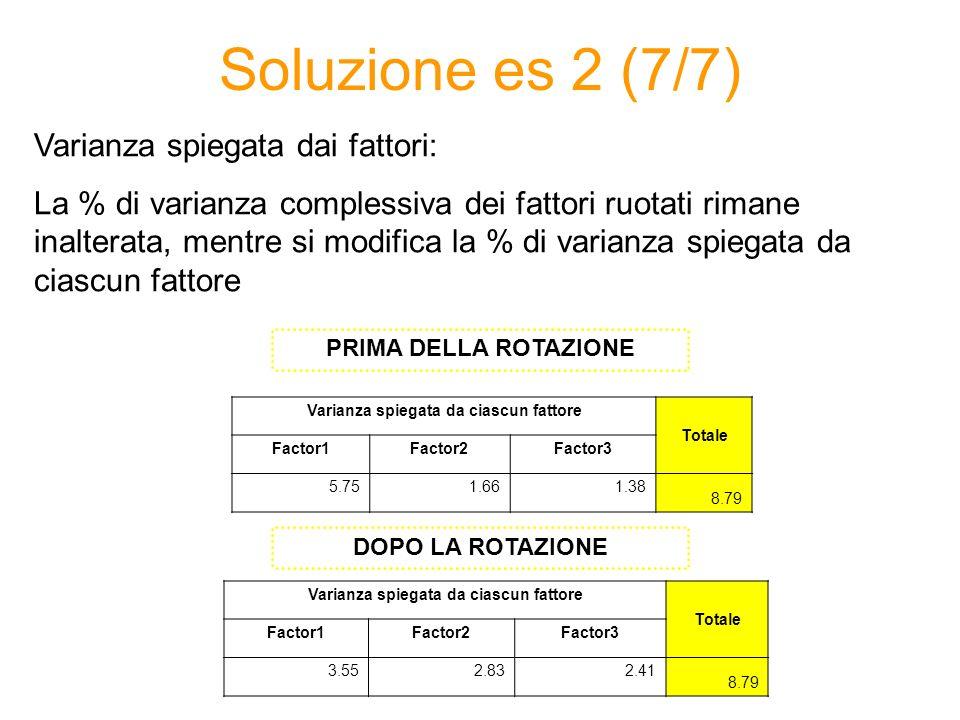 Soluzione es 2 (7/7) Varianza spiegata dai fattori: