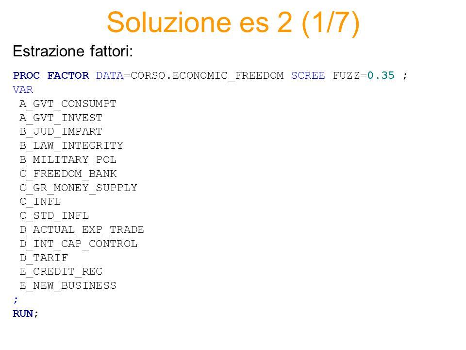 Soluzione es 2 (1/7) Estrazione fattori: