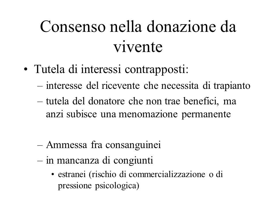 Consenso nella donazione da vivente