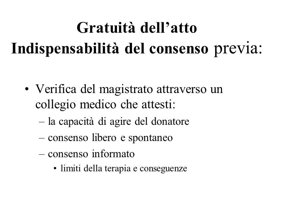 Gratuità dell'atto Indispensabilità del consenso previa: