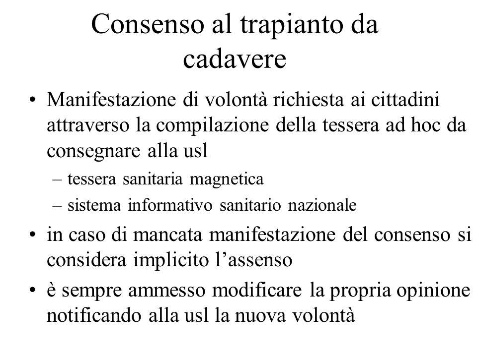 Consenso al trapianto da cadavere