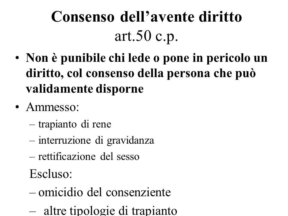 Consenso dell'avente diritto art.50 c.p.