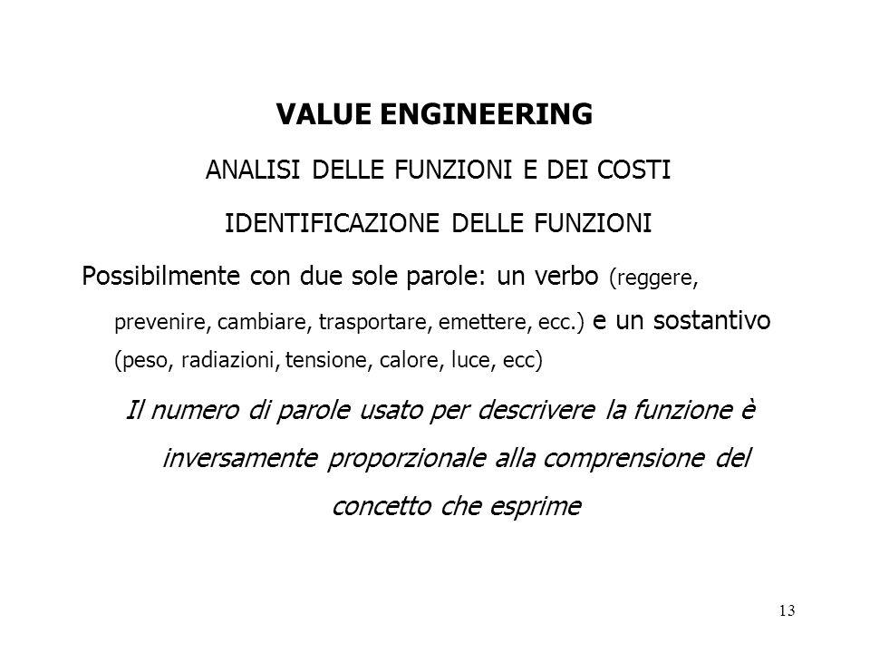 VALUE ENGINEERING ANALISI DELLE FUNZIONI E DEI COSTI
