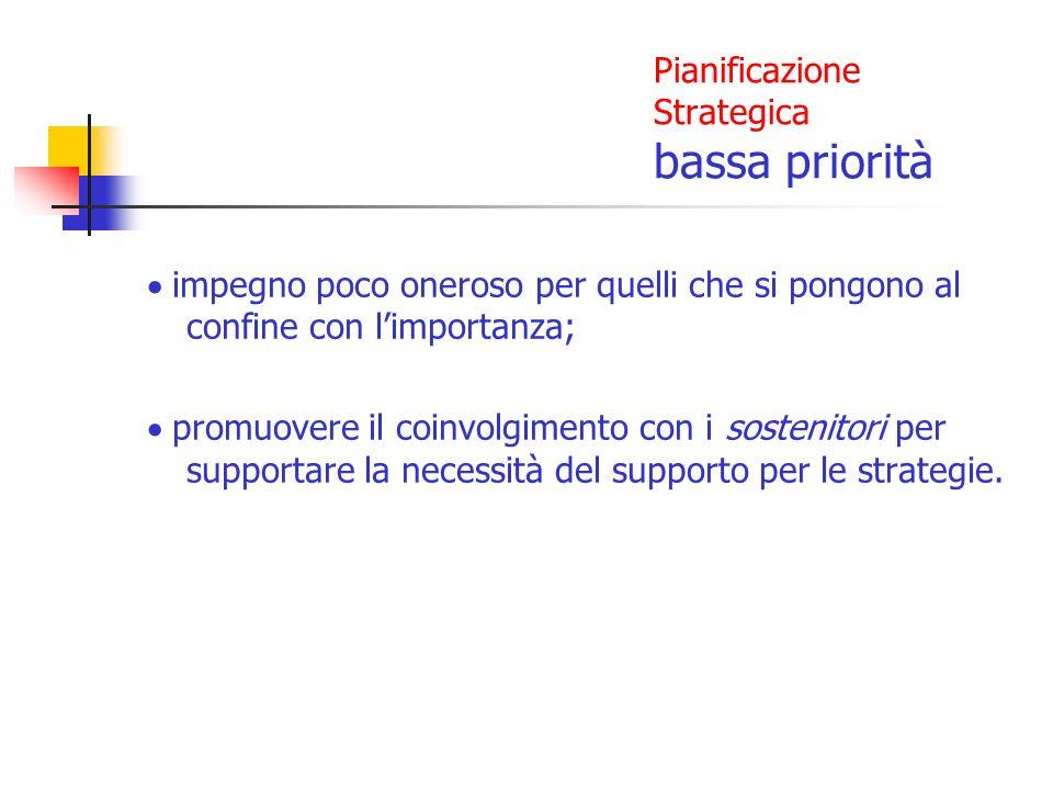 Pianificazione Strategica bassa priorità