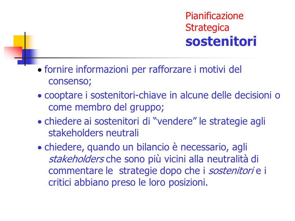 Pianificazione Strategica sostenitori