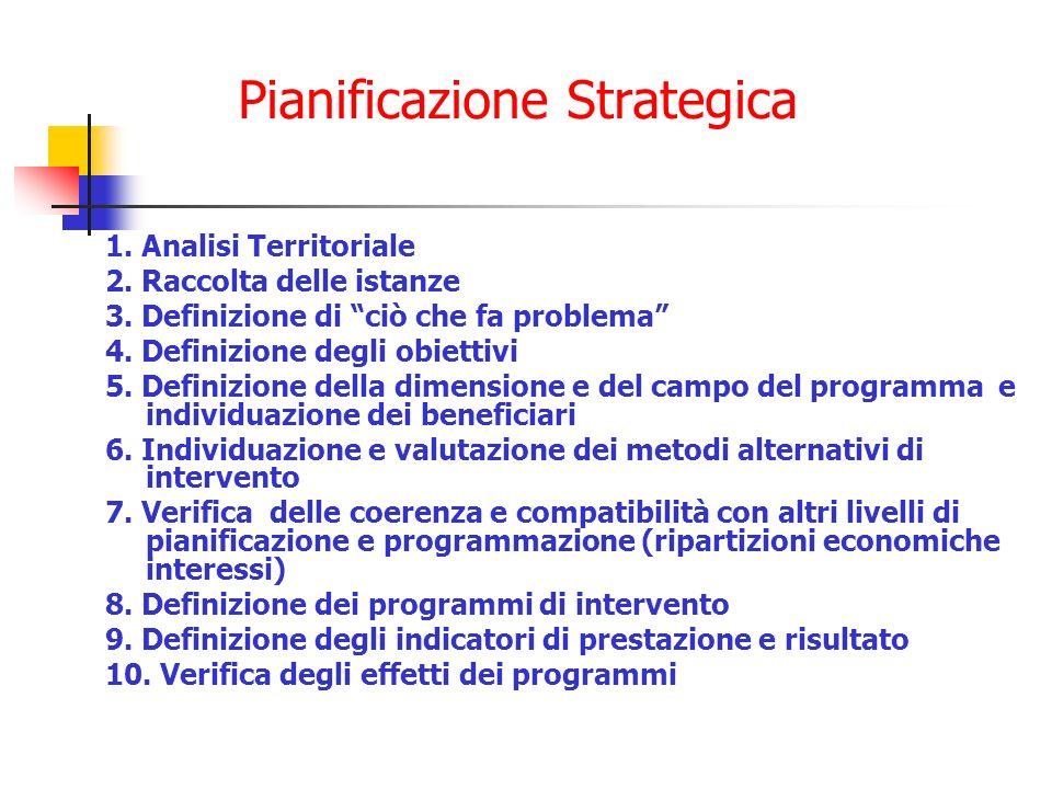 Pianificazione Strategica