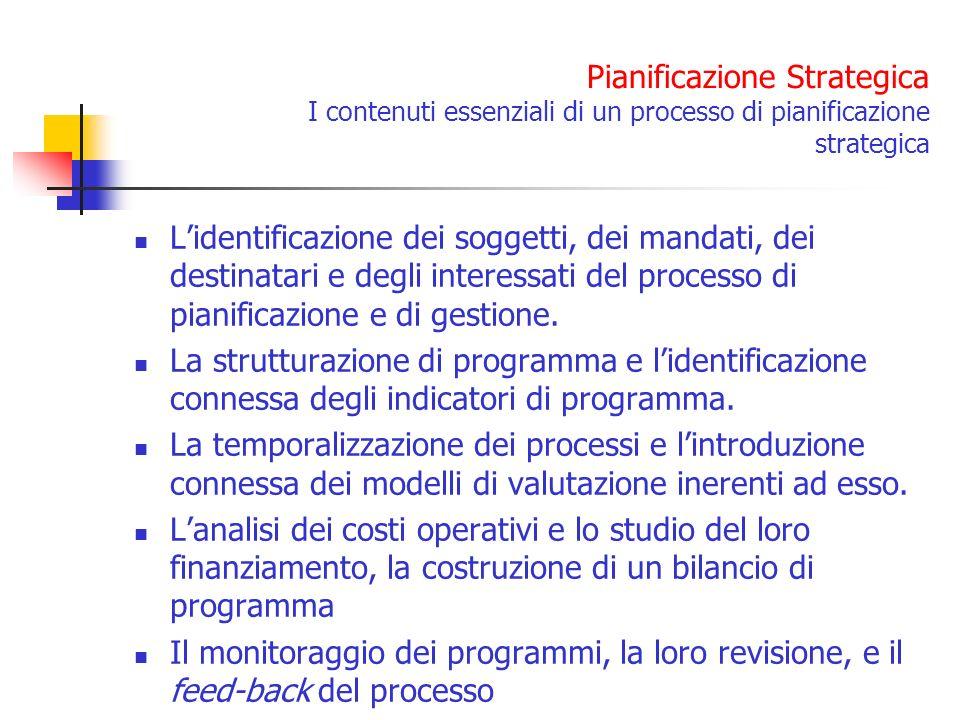 Pianificazione Strategica I contenuti essenziali di un processo di pianificazione strategica