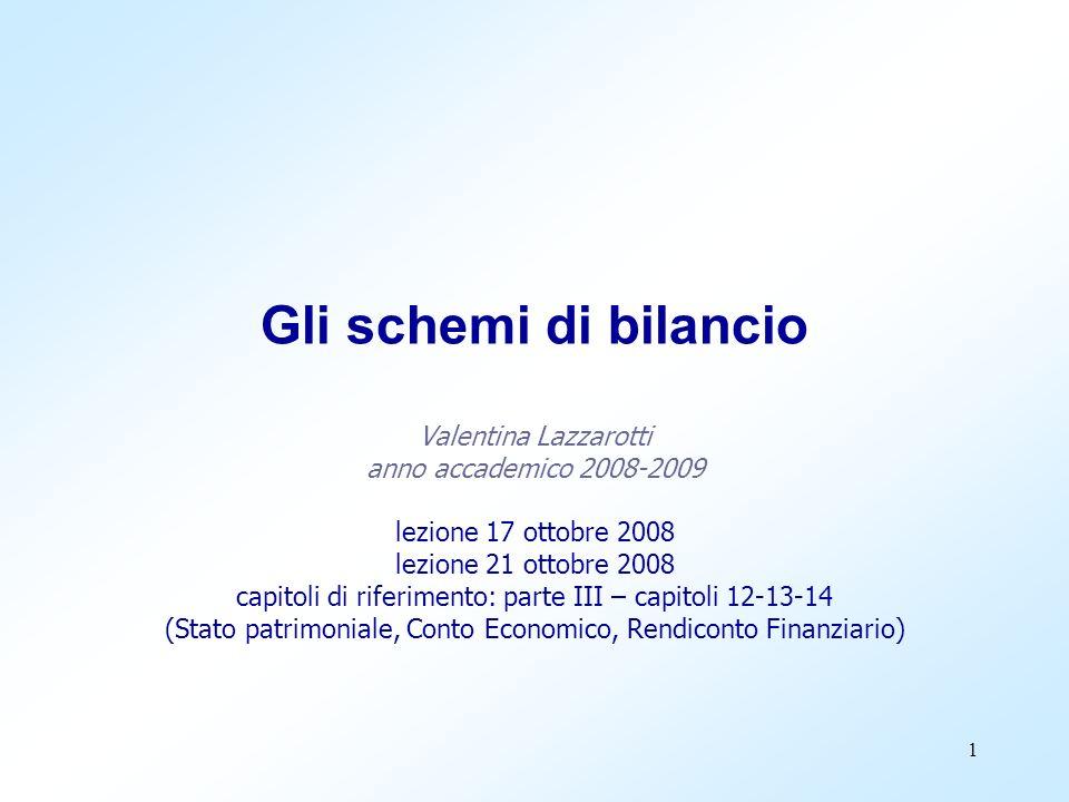 Gli schemi di bilancio Valentina Lazzarotti anno accademico 2008-2009 lezione 17 ottobre 2008 lezione 21 ottobre 2008 capitoli di riferimento: parte III – capitoli 12-13-14 (Stato patrimoniale, Conto Economico, Rendiconto Finanziario)
