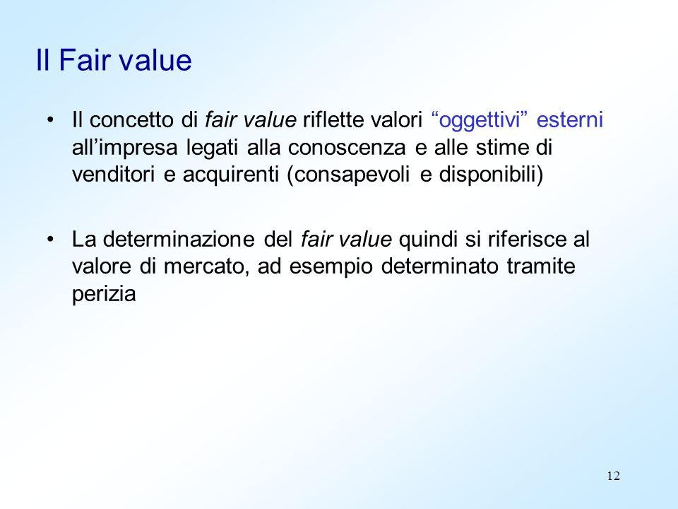 Il Fair value