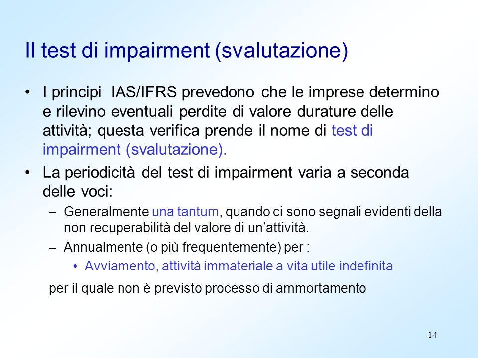 Il test di impairment (svalutazione)