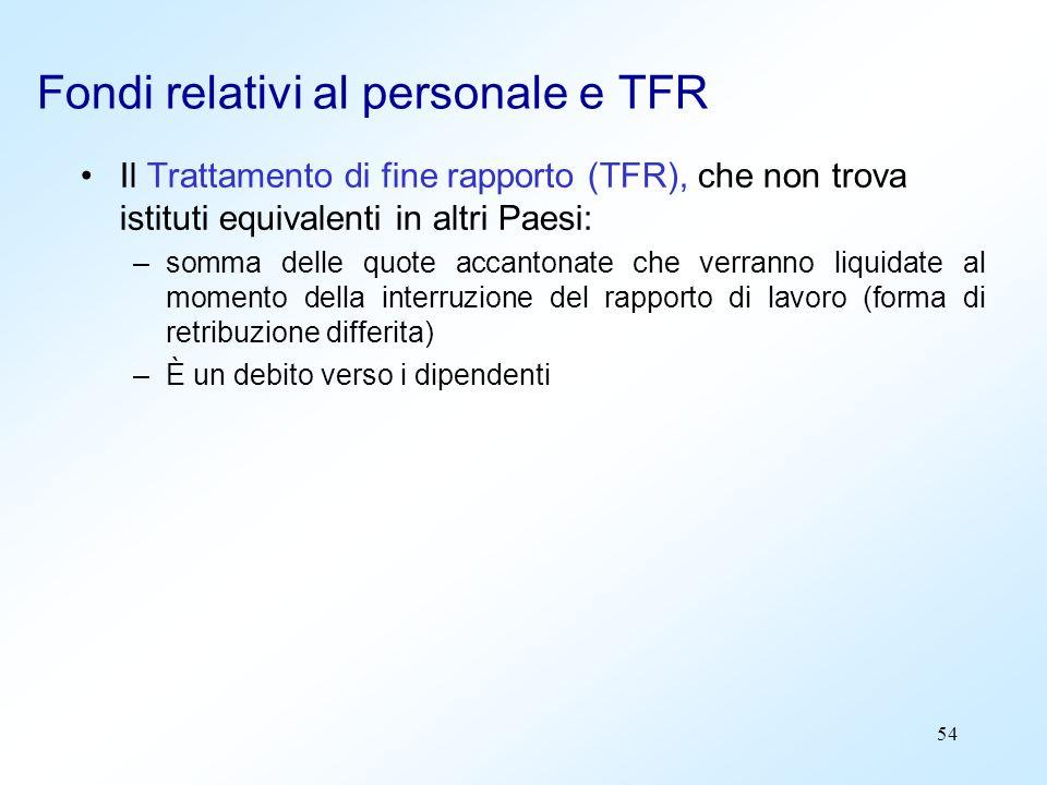 Fondi relativi al personale e TFR