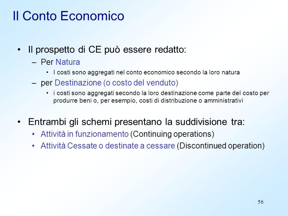 Il Conto Economico Il prospetto di CE può essere redatto: