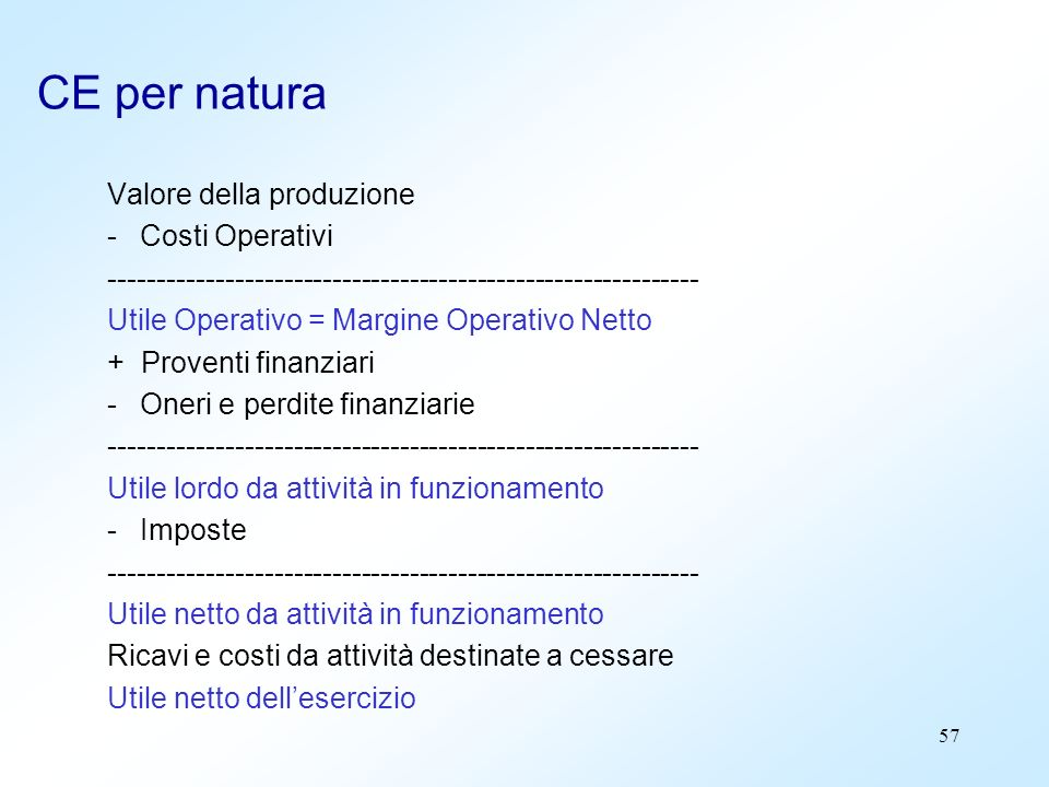 CE per natura Valore della produzione Costi Operativi