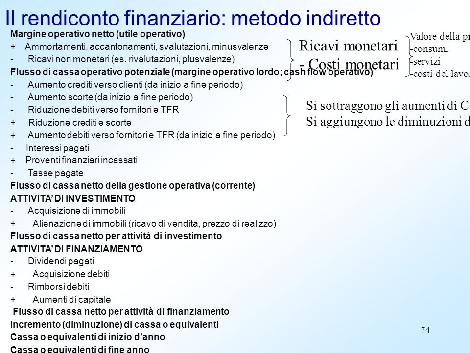 Il rendiconto finanziario: metodo indiretto