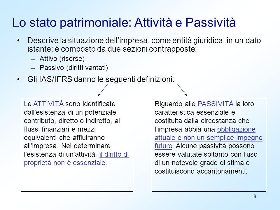 Lo stato patrimoniale: Attività e Passività