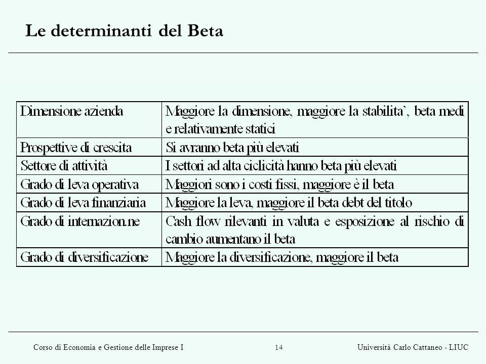 Le determinanti del Beta