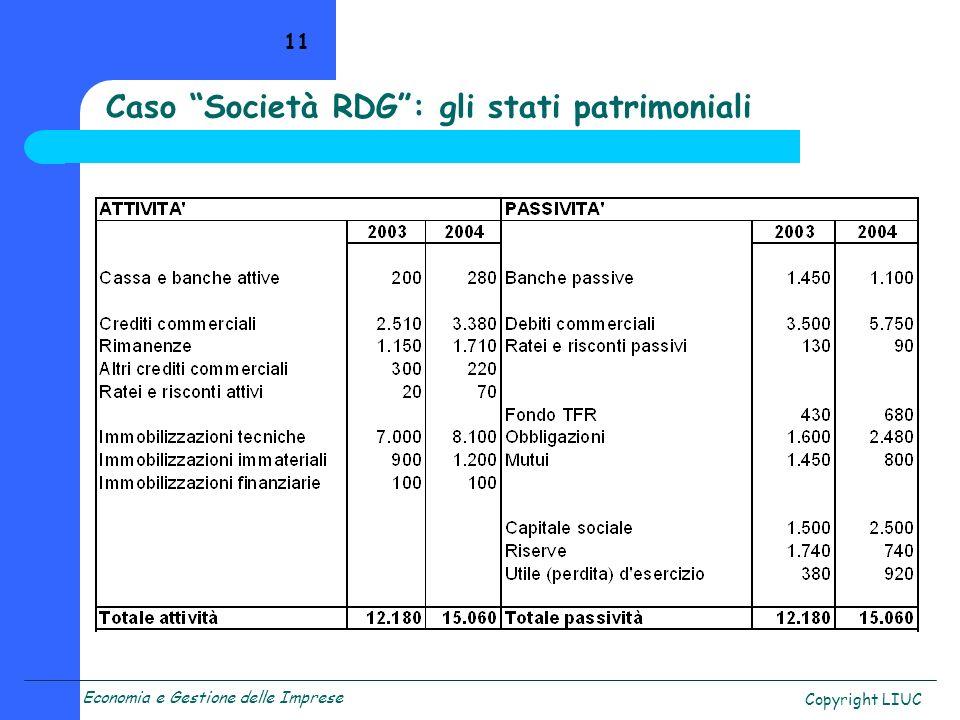 Caso Società RDG : gli stati patrimoniali