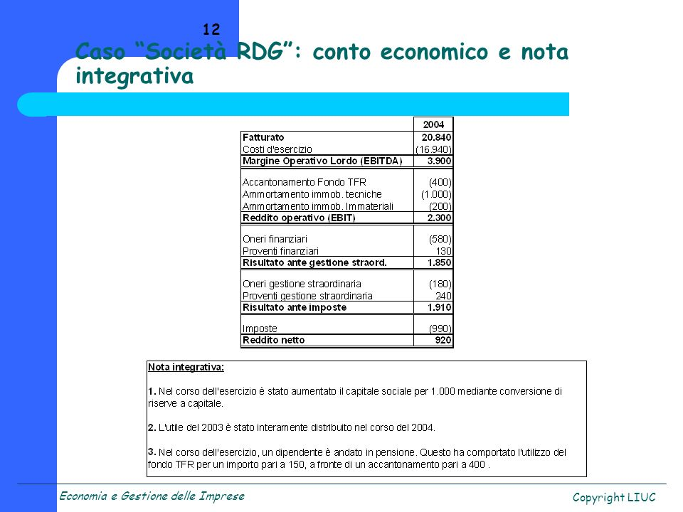 Caso Società RDG : conto economico e nota integrativa