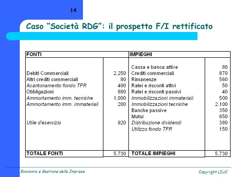 Caso Società RDG : il prospetto F/I rettificato