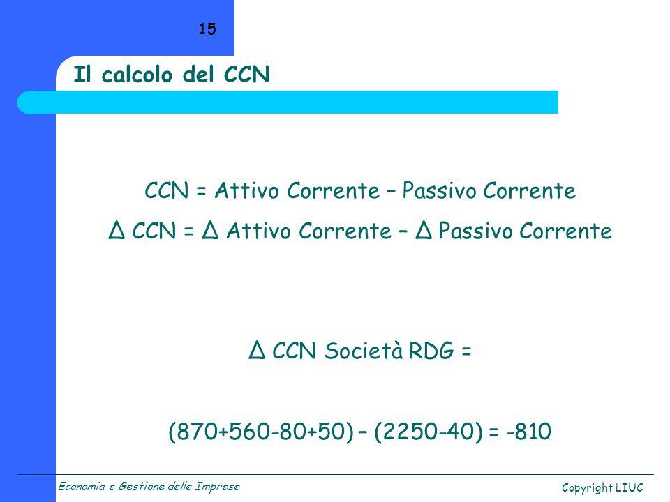 CCN = Attivo Corrente – Passivo Corrente