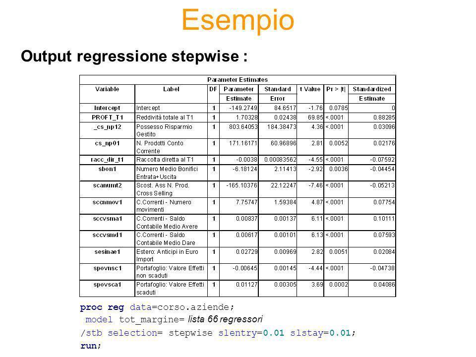 Esempio Output regressione stepwise : proc reg data=corso.aziende;