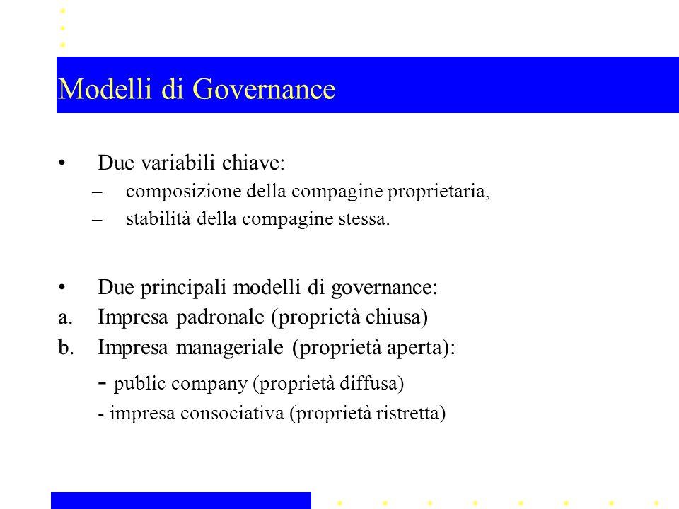 Modelli di Governance Due variabili chiave: