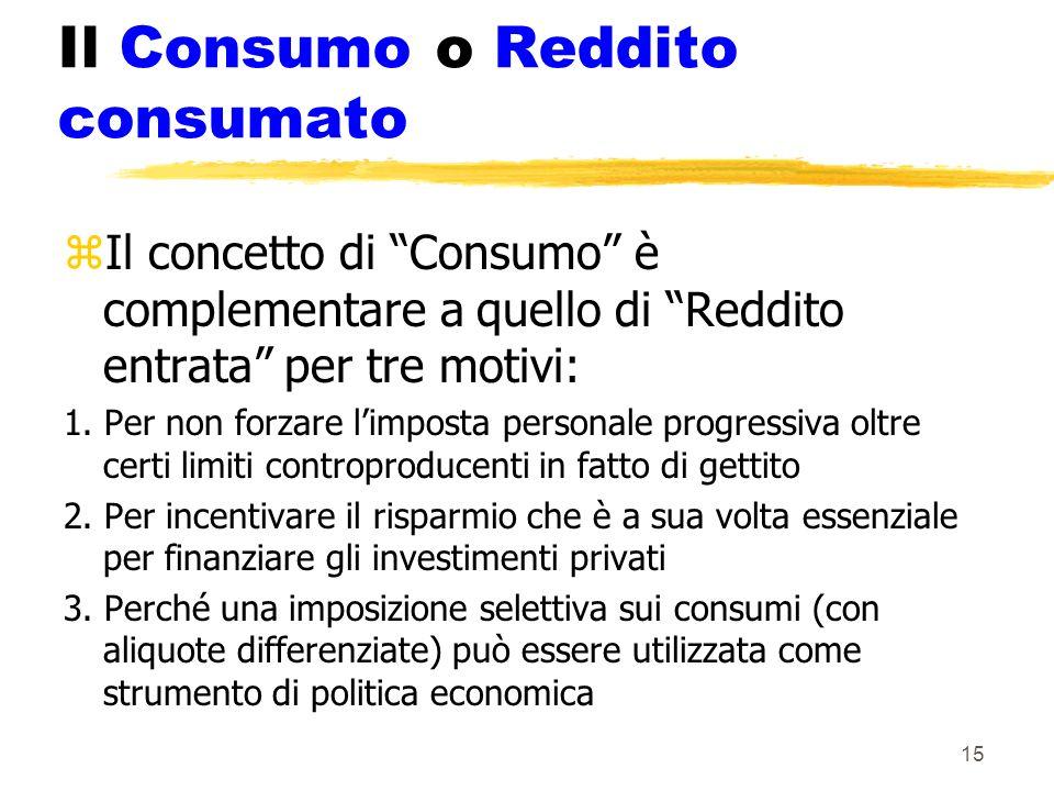 Il Consumo o Reddito consumato