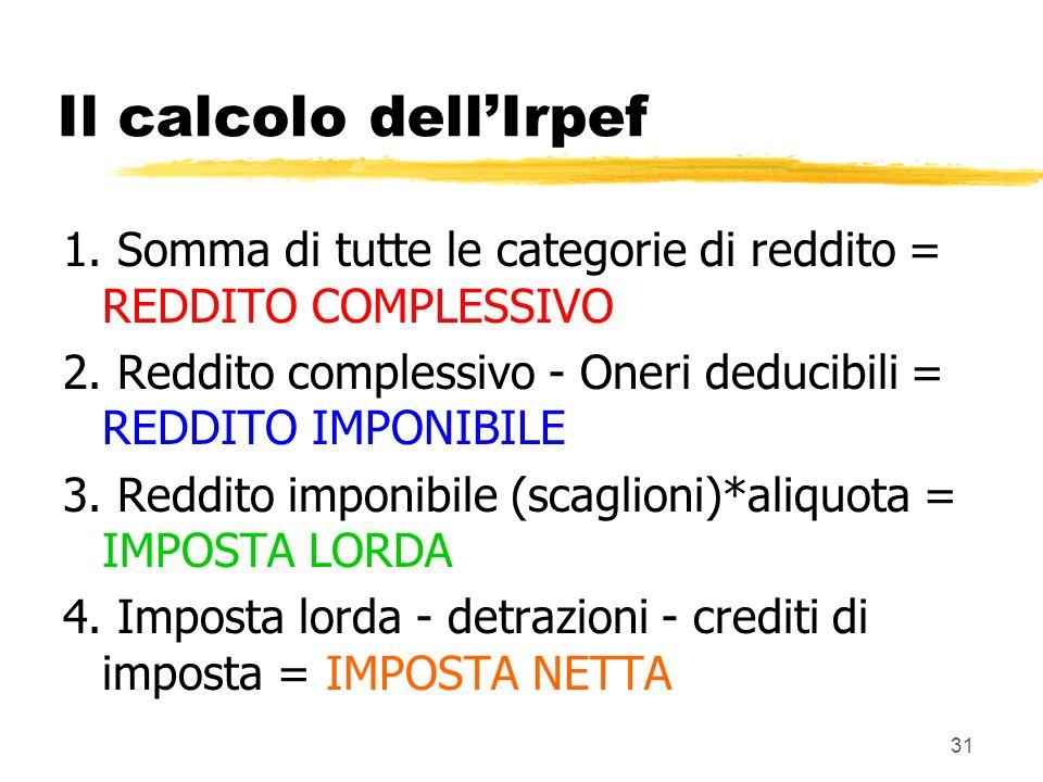 Il calcolo dell'Irpef 1. Somma di tutte le categorie di reddito = REDDITO COMPLESSIVO.