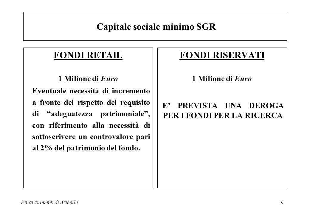 Capitale sociale minimo SGR
