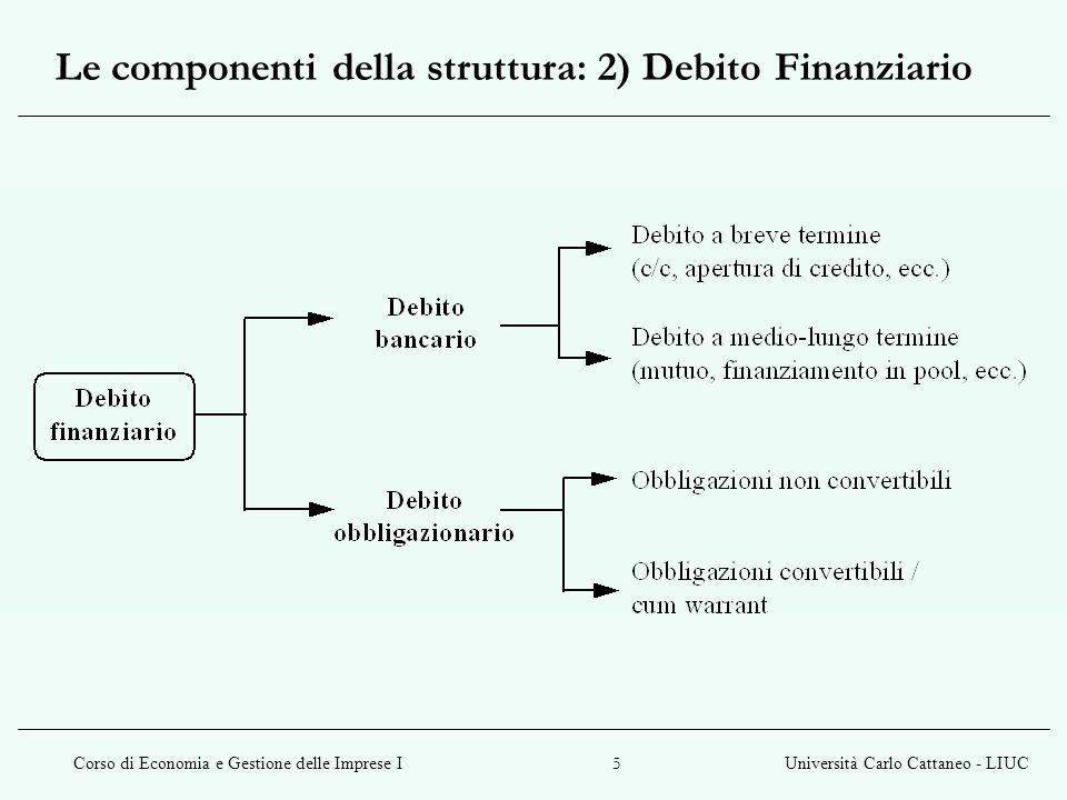 Le componenti della struttura: 2) Debito Finanziario