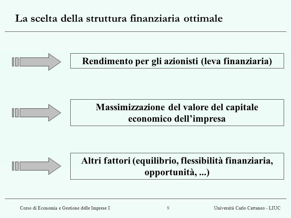 La scelta della struttura finanziaria ottimale