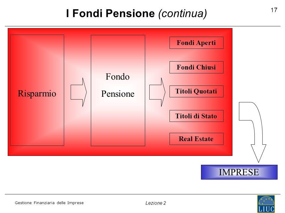 I Fondi Pensione (continua)