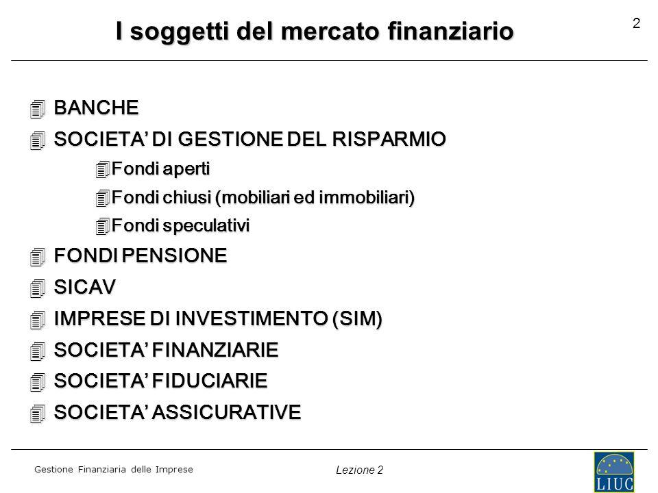 I soggetti del mercato finanziario