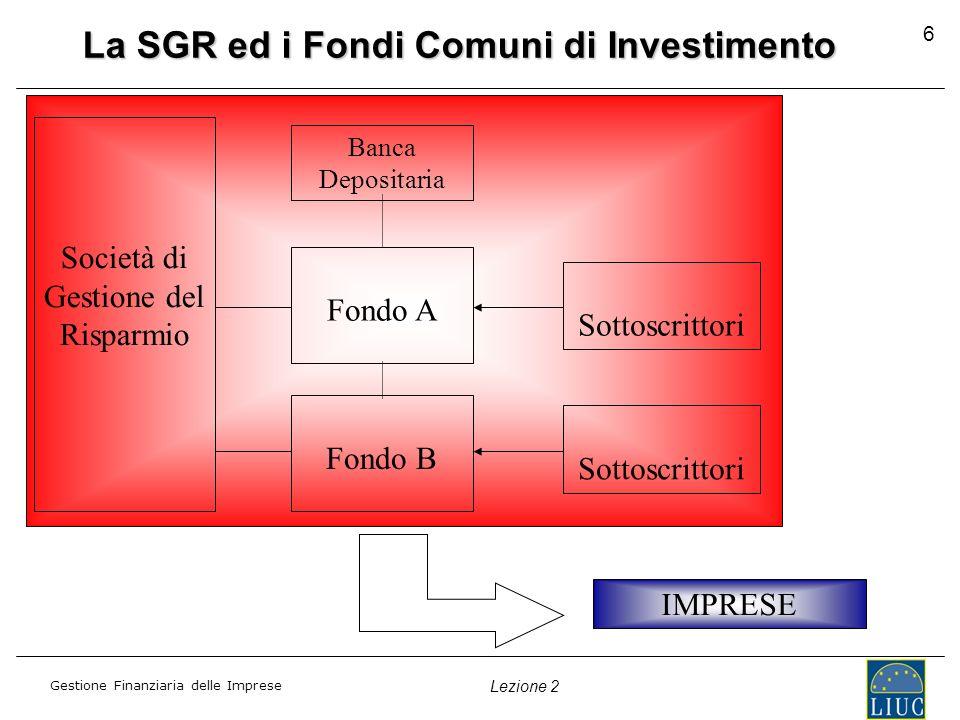 La SGR ed i Fondi Comuni di Investimento