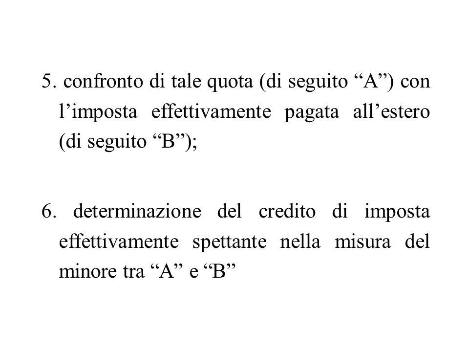 5. confronto di tale quota (di seguito A ) con l'imposta effettivamente pagata all'estero (di seguito B );