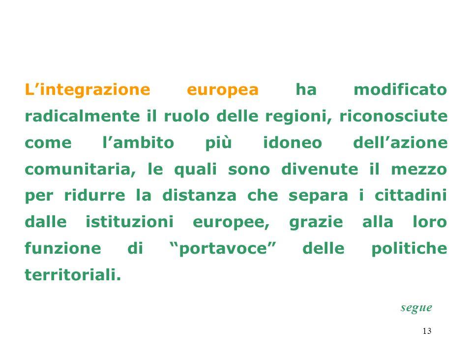 L'integrazione europea ha modificato radicalmente il ruolo delle regioni, riconosciute come l'ambito più idoneo dell'azione comunitaria, le quali sono divenute il mezzo per ridurre la distanza che separa i cittadini dalle istituzioni europee, grazie alla loro funzione di portavoce delle politiche territoriali.