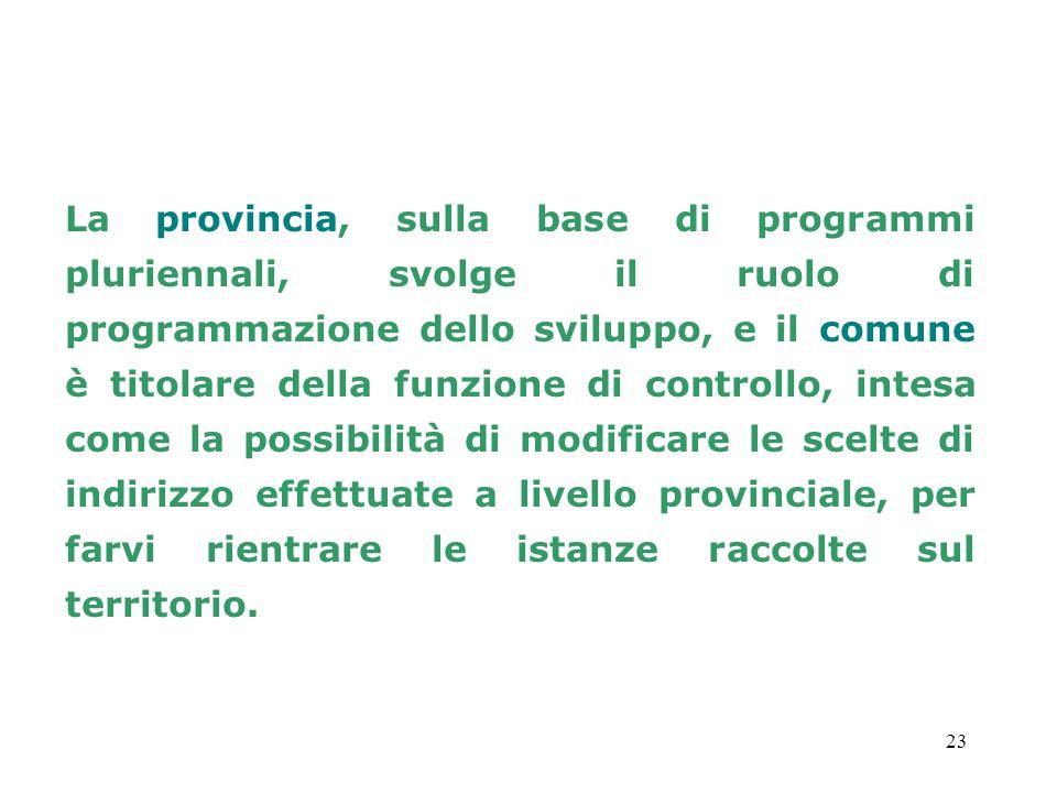 La provincia, sulla base di programmi pluriennali, svolge il ruolo di programmazione dello sviluppo, e il comune è titolare della funzione di controllo, intesa come la possibilità di modificare le scelte di indirizzo effettuate a livello provinciale, per farvi rientrare le istanze raccolte sul territorio.