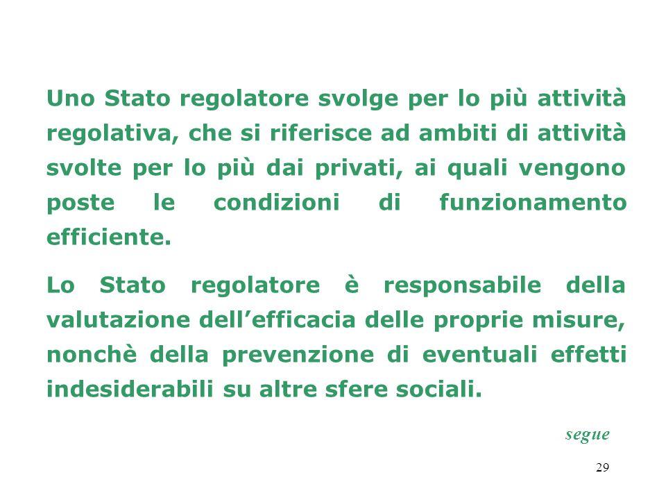 Uno Stato regolatore svolge per lo più attività regolativa, che si riferisce ad ambiti di attività svolte per lo più dai privati, ai quali vengono poste le condizioni di funzionamento efficiente.