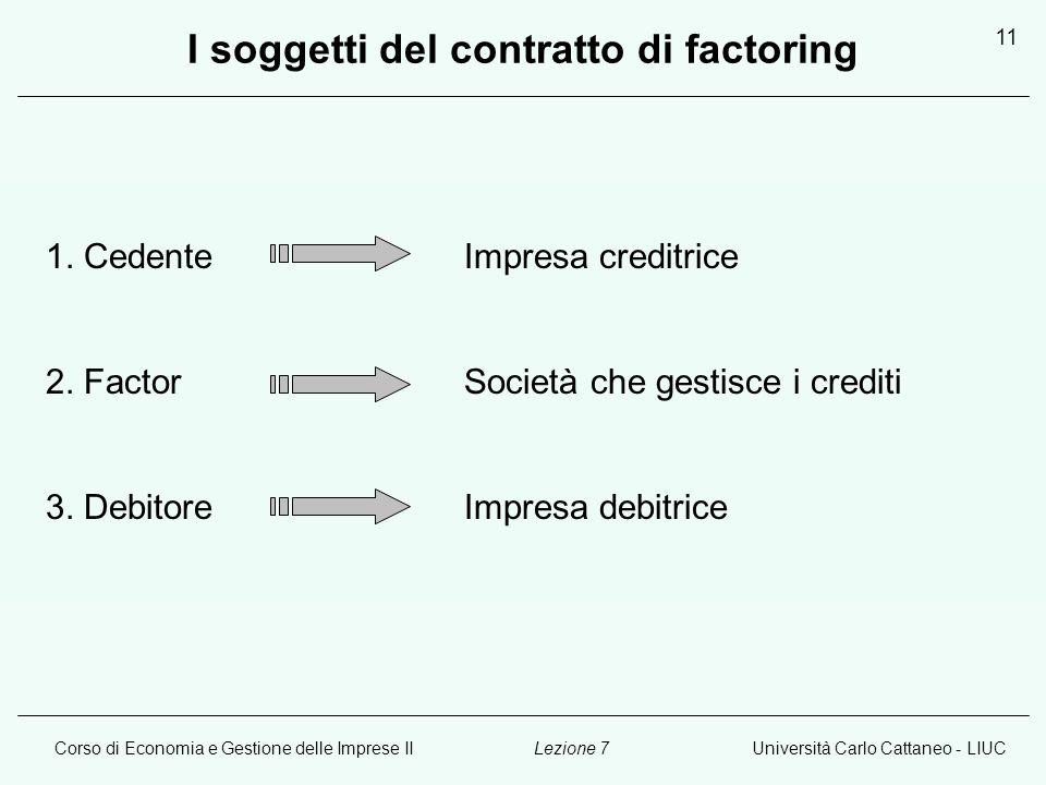 I soggetti del contratto di factoring