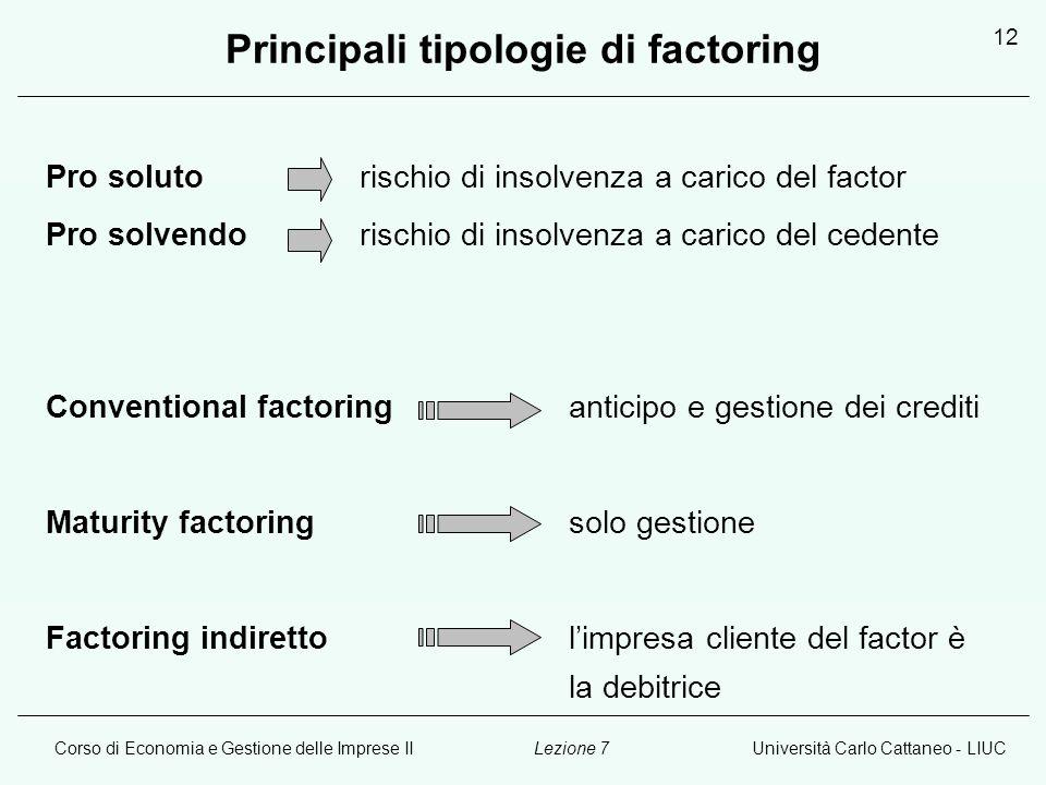 Principali tipologie di factoring