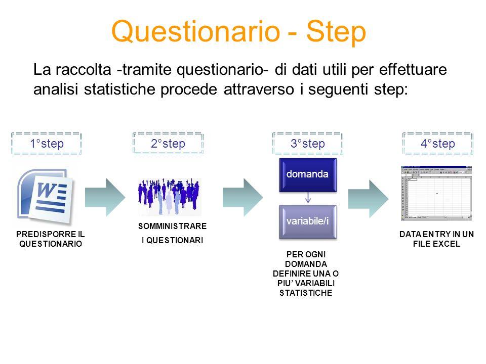 Questionario - Step La raccolta -tramite questionario- di dati utili per effettuare analisi statistiche procede attraverso i seguenti step: