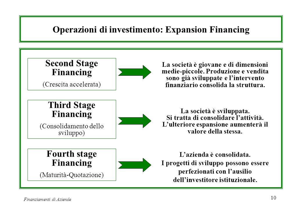 Operazioni di investimento: Expansion Financing