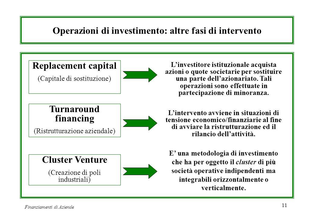 Operazioni di investimento: altre fasi di intervento