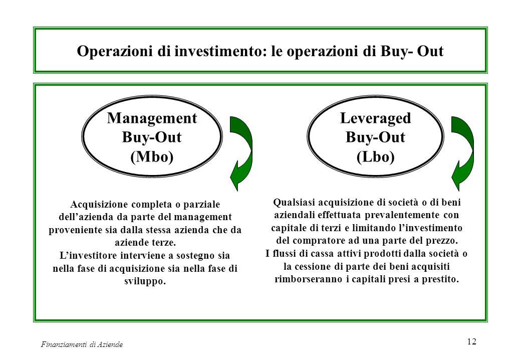 Operazioni di investimento: le operazioni di Buy- Out