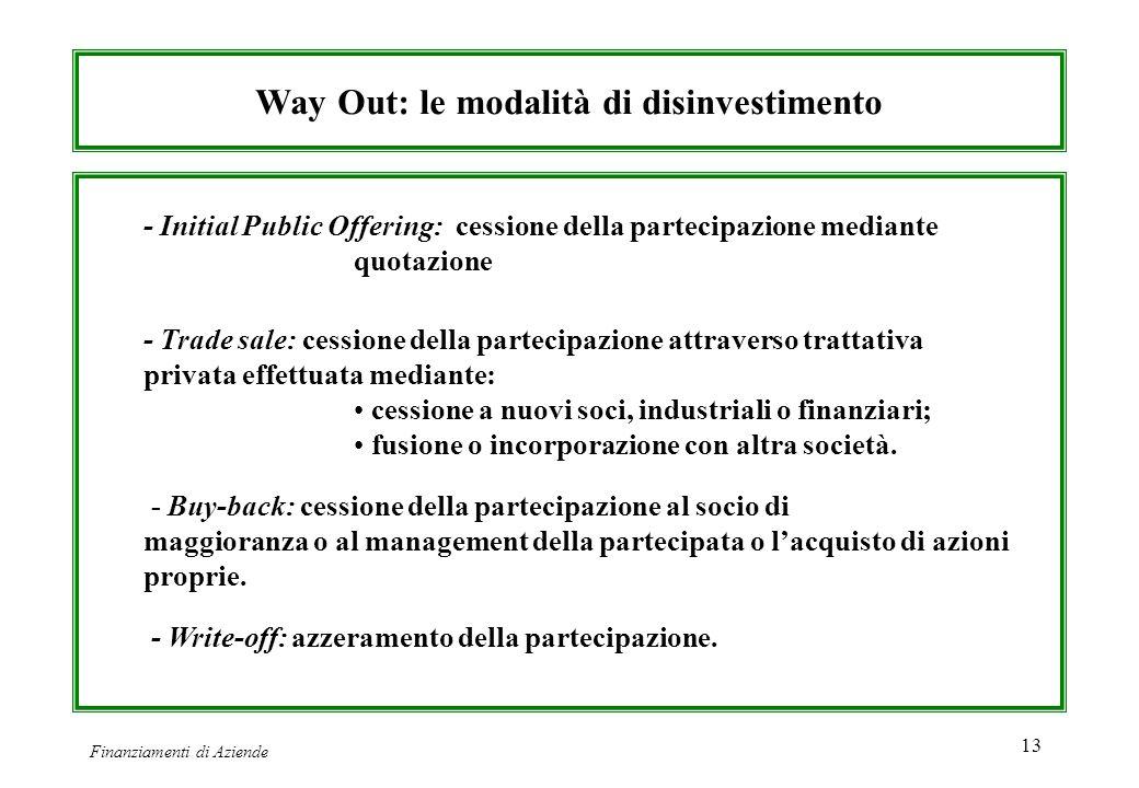 Way Out: le modalità di disinvestimento