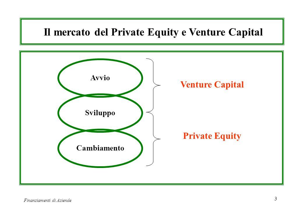 Il mercato del Private Equity e Venture Capital