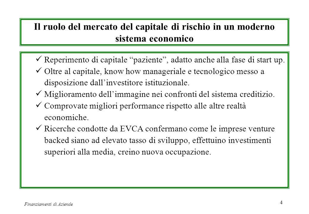Il ruolo del mercato del capitale di rischio in un moderno sistema economico